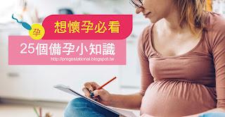 想懷孕怎麼做?25個你應該知道的備孕小知識!
