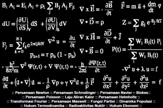 Kumpulan Rumus Fisika SMA Kelas 12