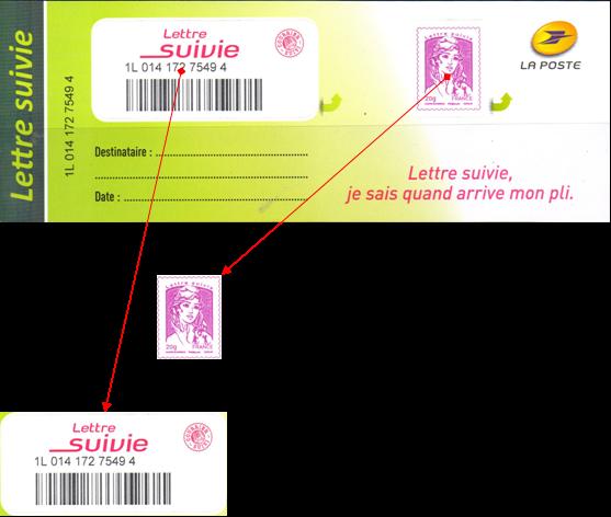 Libre Service Affranchissement Actualité Naissance D Un