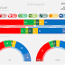 NORWAY, March 2017. Kantar TNS poll