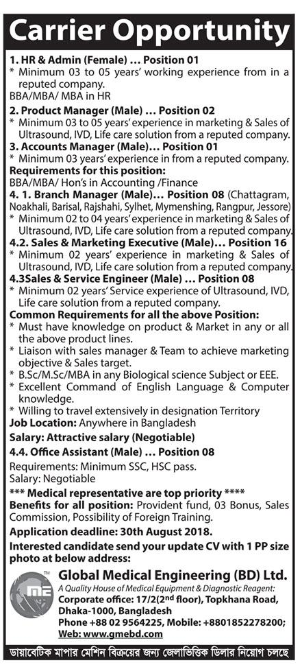 Global Medical Engineering Job Circular 2018