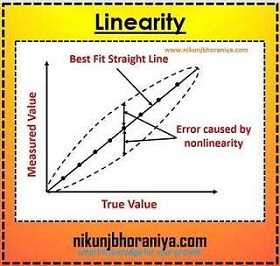 Linearity in Measurement