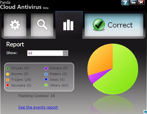 Panda Anti Virus 16.1.1 For Pc