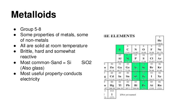 Suka Chemistry What Are Metalloids State The Properties Of