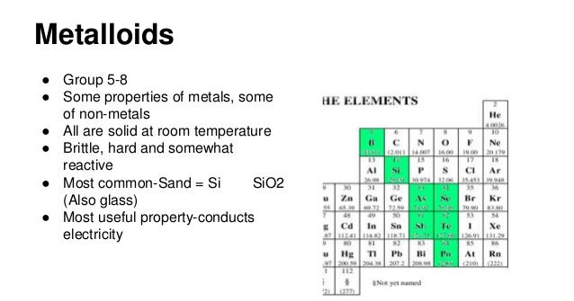 Suka Chemistry What Are Metalloids State The Properties