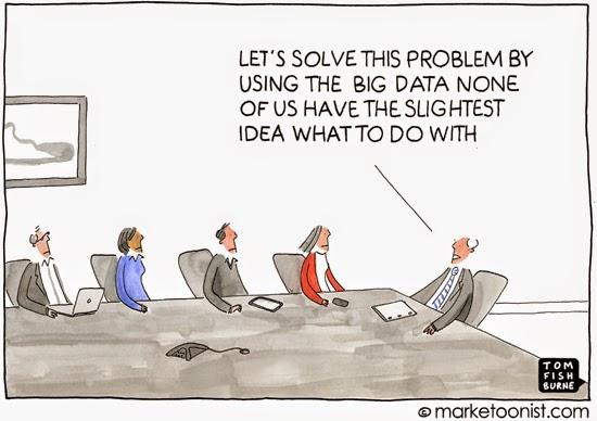 Muita gente se preocupando em obter dados sem sequer saber o que fazer com eles. Cômico ou trágico ?