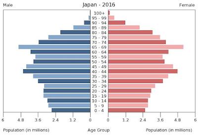 japon ekonomisi nasıl gelişti