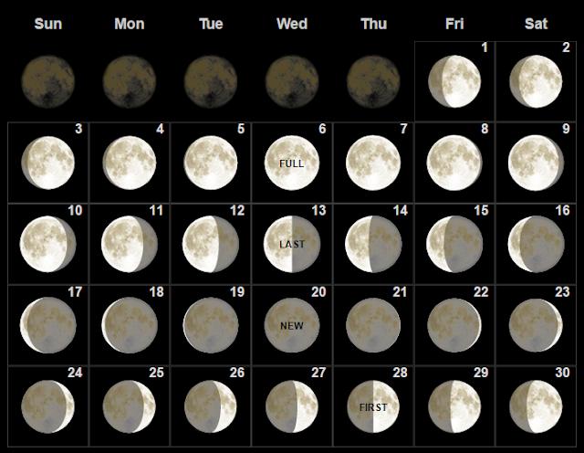 Fase bulan purnama September 2017