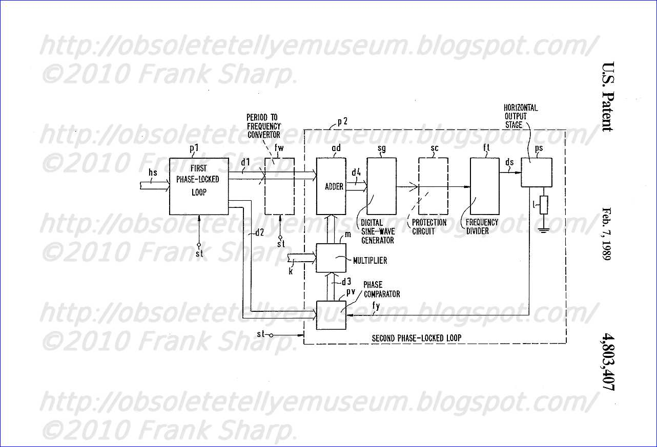 obsolete technology tellye    schneider dtv5535 digital