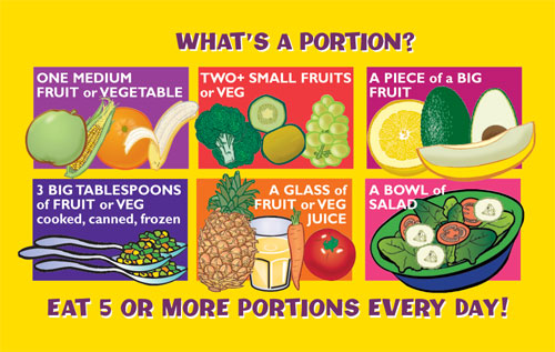 Seed to Feed Me: 5 A DAY PORTIONS