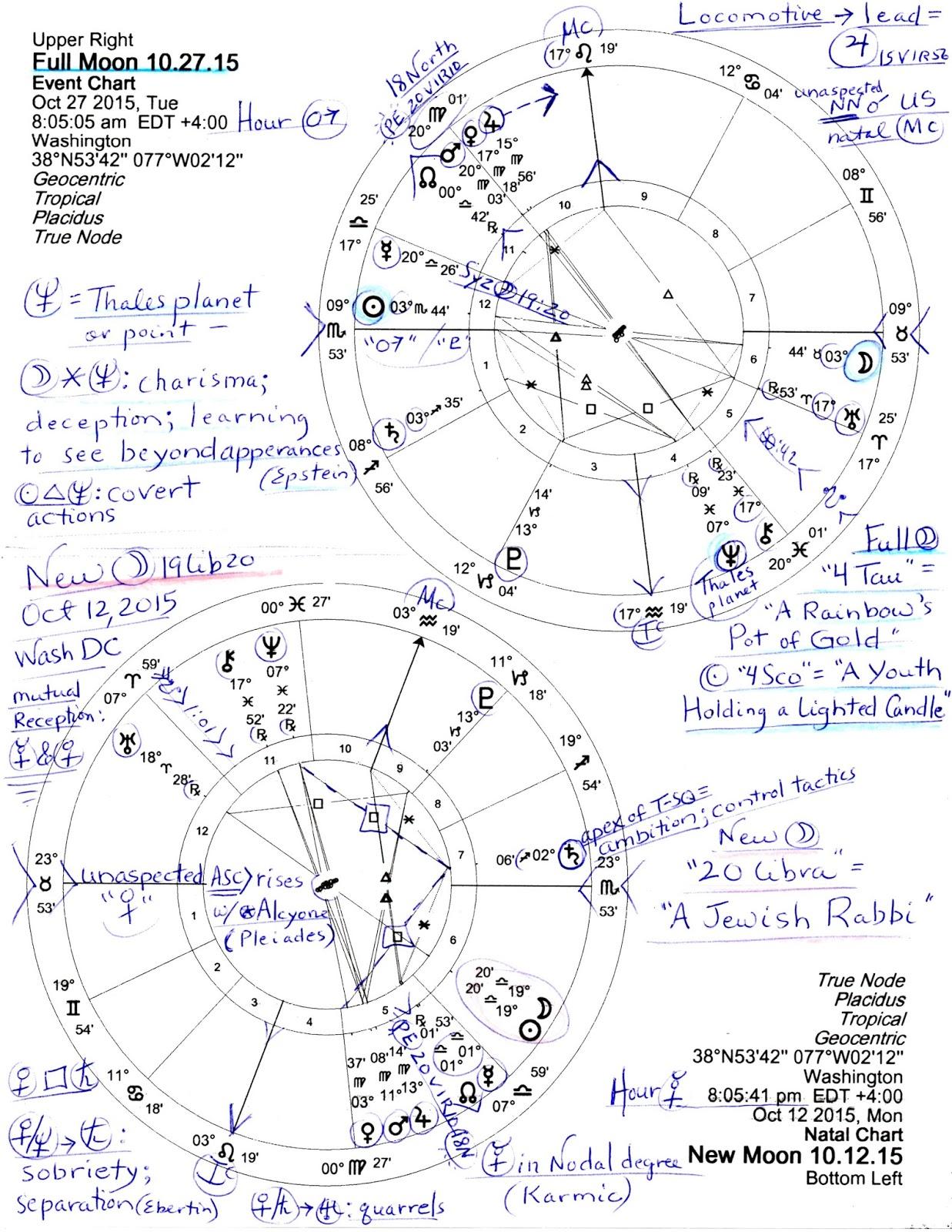 Stars Over Washington Oct 2015 Lunation Charts And A Whole
