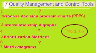 PMP:CAPM - 7 Quality management tools