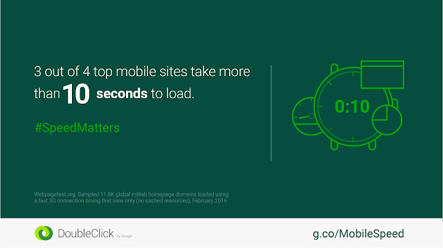 Card7%2B%25282%2529 Increase the speed of your mobile site with this toolkit