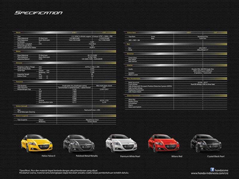 Spesifikasi Mobil Honda CRZ
