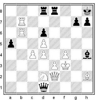 Posición de la partida de ajedrez Sannen - De Haes (Gante, 2009)