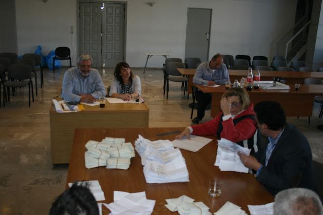 Αποτελέσματα εκλογής αντιπροσώπων για το συνέδριο της ΠΟΕ-ΟΤΑ.