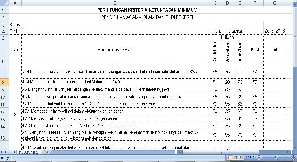 Download Aplikasi Perhitungan KKM Pendidikan Agama Islam (PAI) Tingkat SD Kelas III Format Microsoft Excel
