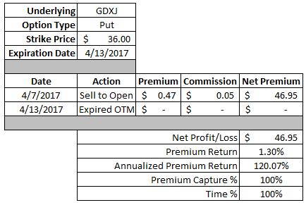 Carley garner commodity options trademarks
