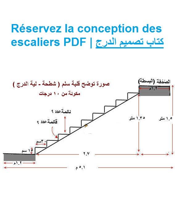 Réservez La Conception Des Escaliers PDF