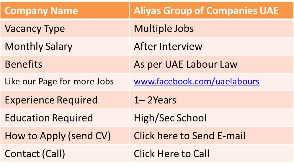 We UAE Labours offering Free New Jobs inwards Dubai to our visitors Across Globe Mix Job vacancies inwards Dubai