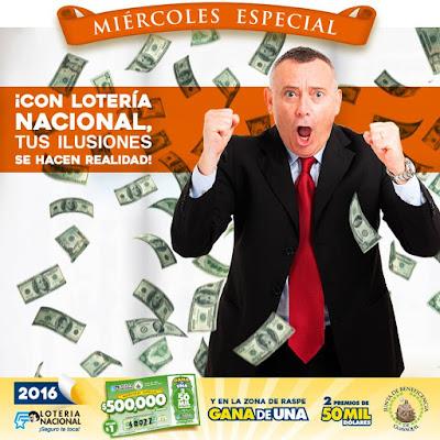 resultaods loteria ecuador