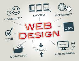 new york website design company