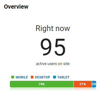 Analisis Blog Terbaik Dari Google Analytics
