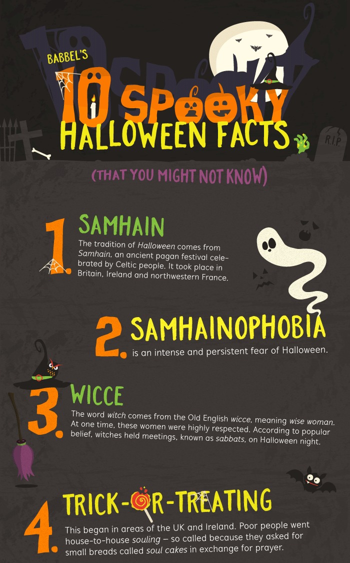 raising my boys: 10 spooky hallowe'en facts from babbel {giveaway}