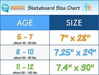 best skateboard for girl & Boys beginner