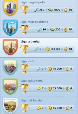 ligas concurso alcaldes simcity buildit
