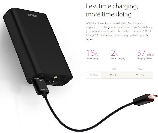 Asus ZenPower Pro Top Double Speed Charge