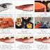 Cá Nhật nhập khẩu, Hachi Ju Hachi đang bán và sử dụng!