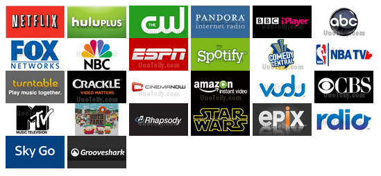 How To Watch Netflix And Hulu Outside Of The US - iGadgetware - All ...