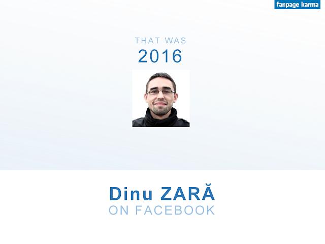Pagina Dinu ZARĂ pe Facebook în 2016: 3,6 milioane de vizualizări, creștere de 26%