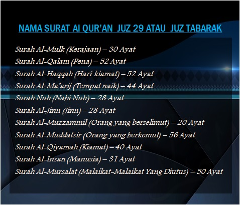 Daftar Urutan Nama Nama Surat Al Quran Juz 29 Atau Juz Tabarak