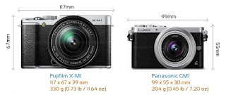 Review Fujifilm X-M1 VS Panasonic GM1 - Best Mirrorless Cameras