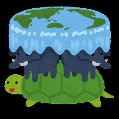 地球平面説のイラスト