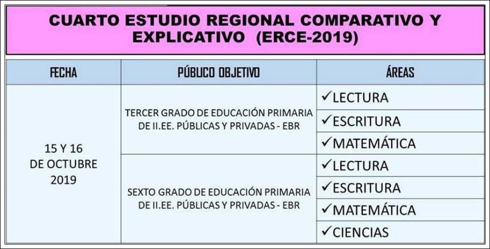 ERCE 2019