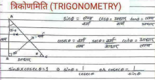 Trigonometry (Mathematics) Notes for SSC/CDS/NDA
