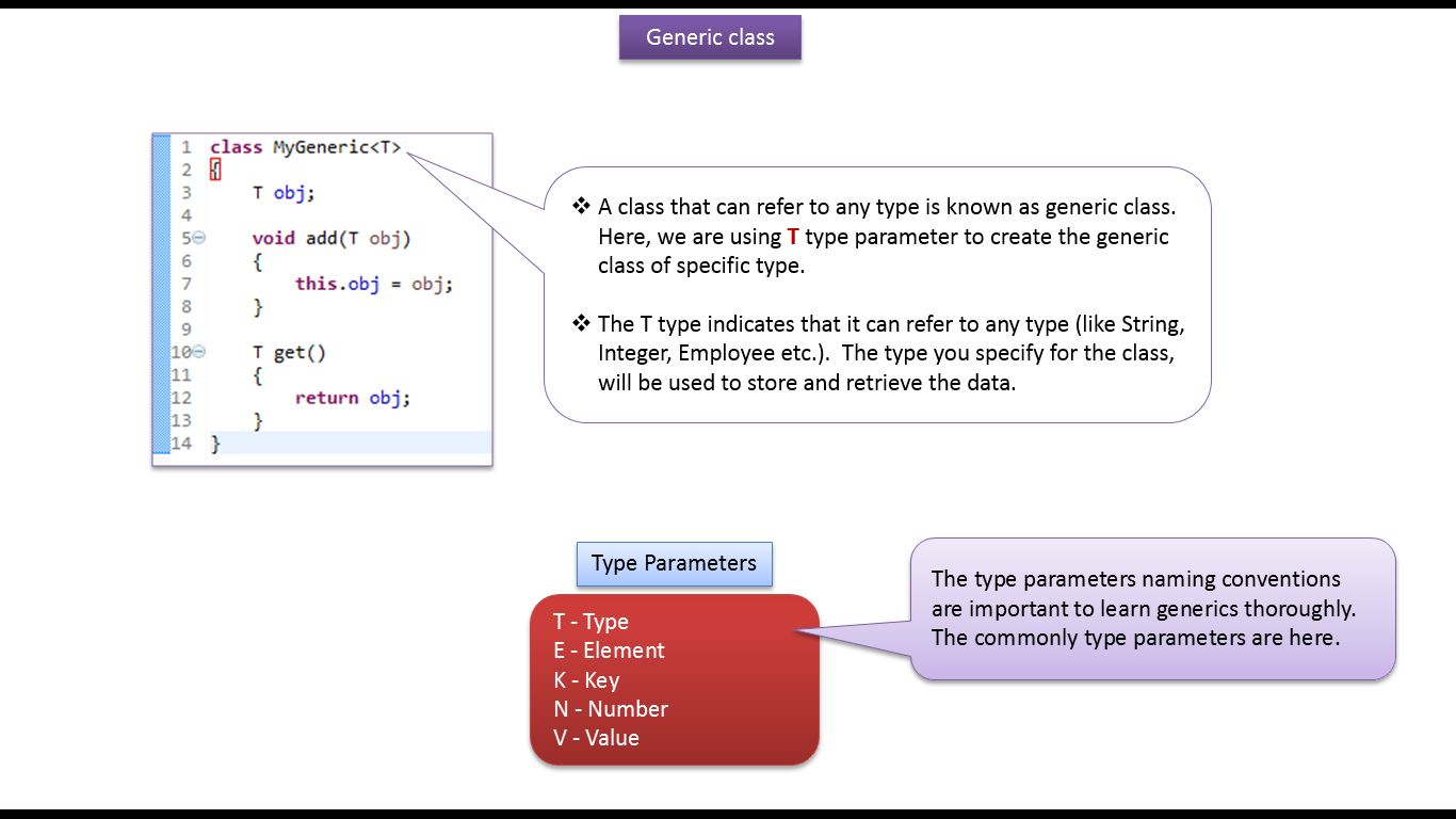 Java Ee Java Tutorial Generics In Java Java Generics How To