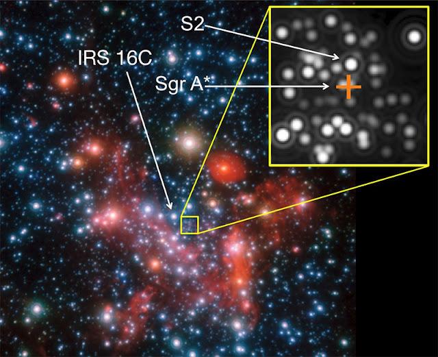 centro da Via Láctea, Sgt A e estrela S2