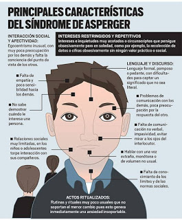 http://psicodiagnosis.es/areaclinica/trastornossocialesintelectuales/sindromedeasperger/index.php