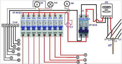 electrical page distribution board wiring for single phase wiring home wiring