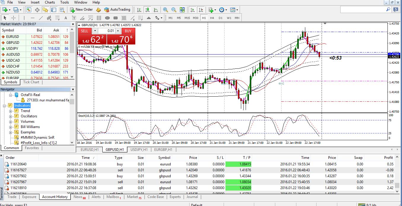 Tips dan Trik Trading 'Aneh' Dari Trader Pro - Broker Forex Terbaik