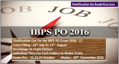 IBPS PO Notification 2016-17,IBPS PO 2016