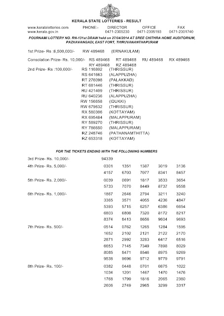 Official Kerala lottery Result_ Pournami_RN-131_Part 01