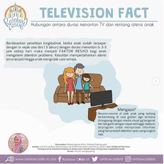PENGARUH TV PADA KEMAMPUAN ANAK UNTUK FOKUS