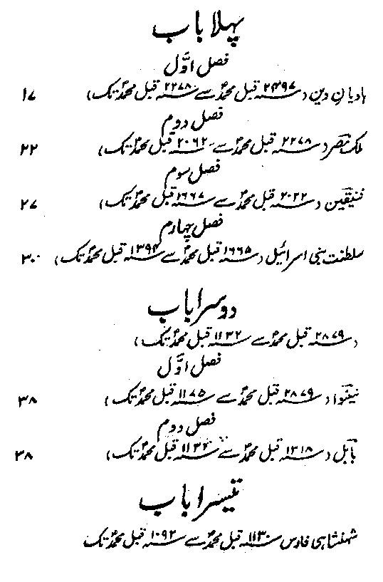 Asr e Qadeem By Abdul Haleem Sharar History Books Urdu PDF
