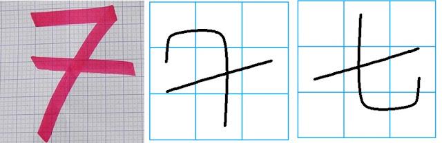 Vui học chữ Hán