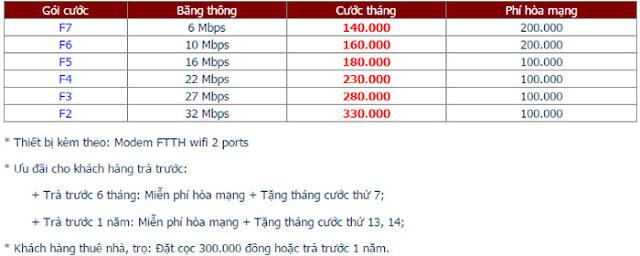 Lắp Mạng Internet FPT Phường Tân Khánh 1